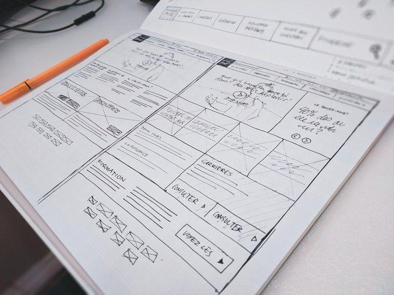Comment démarrer un blog ou un vlog et se faire connaitre en tant qu'artiste - Planifier la structure de votre blog