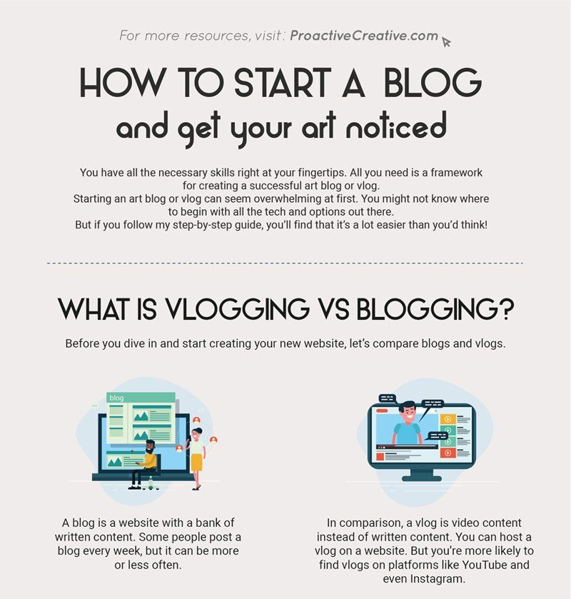 Starting a blog or vlog can seem overwhelming at first. You might not know where to begin with all the tech and options out there. But if you follow my step-by-step guide, you'll find that it's a lot easier than you'd think!