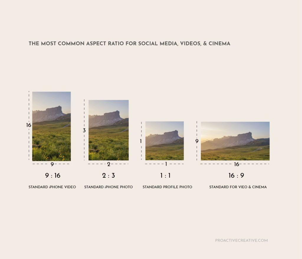 les proportions les plus courantes pour les médias sociaux, les vidéos et le cinéma