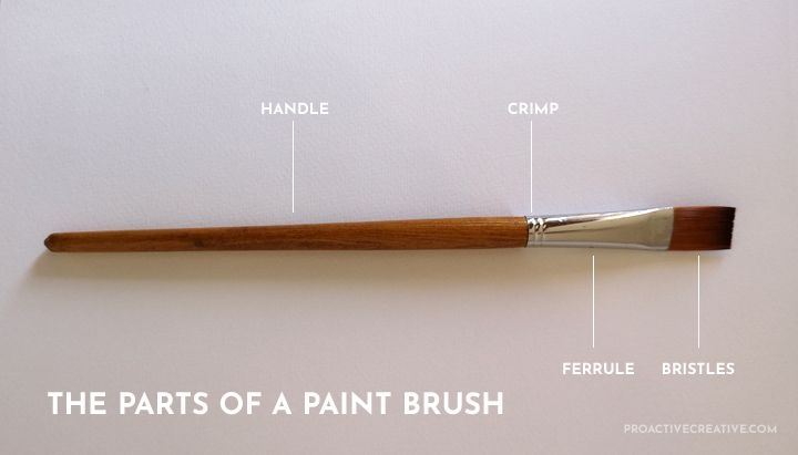 the parts of a paint brush